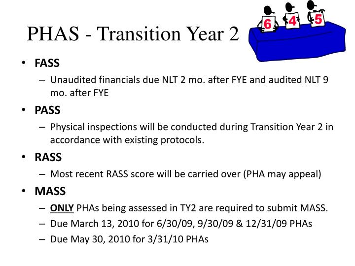 PHAS - Transition Year 2
