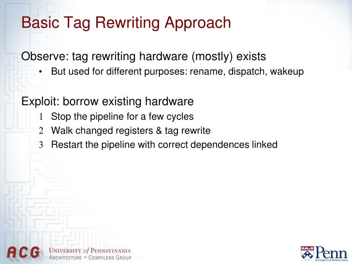 Basic Tag Rewriting Approach