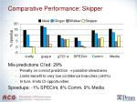 comparative performance skipper