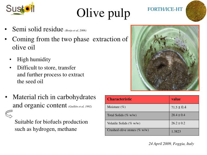 Olive pulp