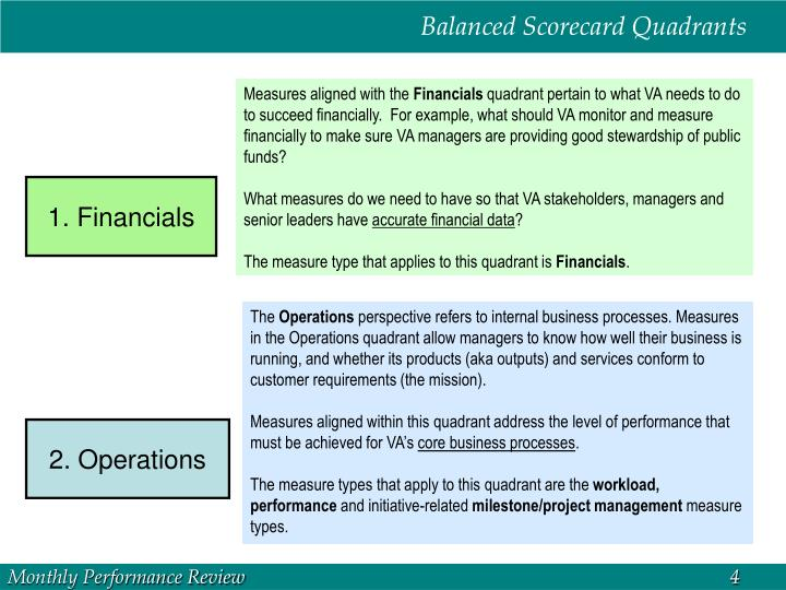 Balanced Scorecard Quadrants