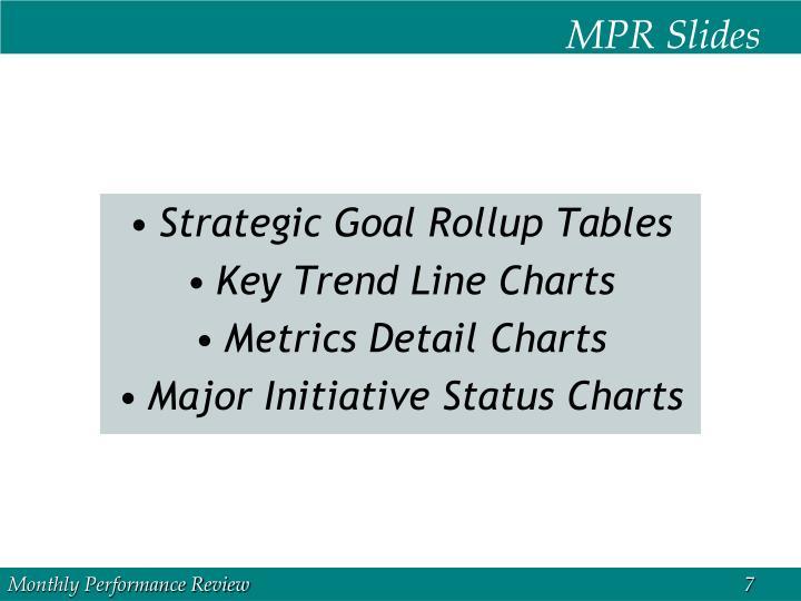 MPR Slides