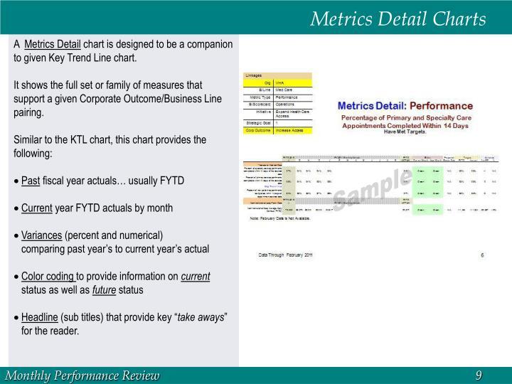 Metrics Detail Charts