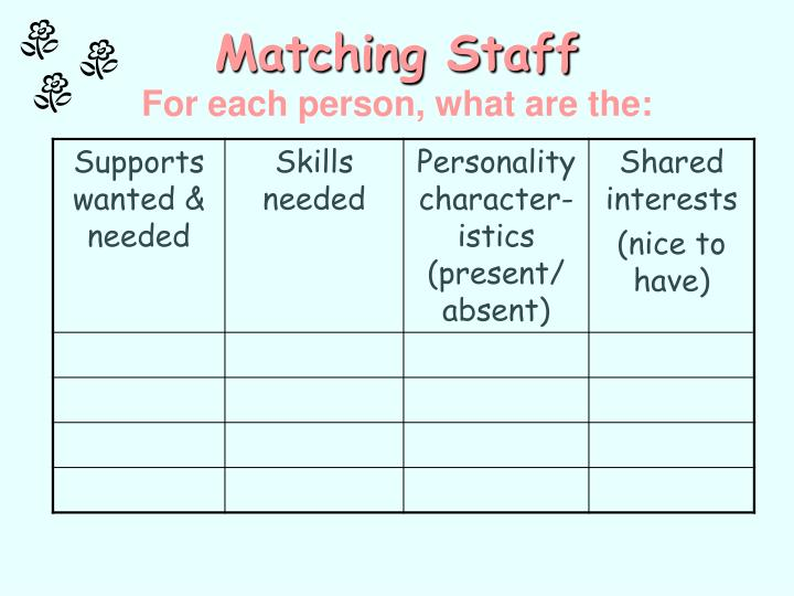 Matching Staff