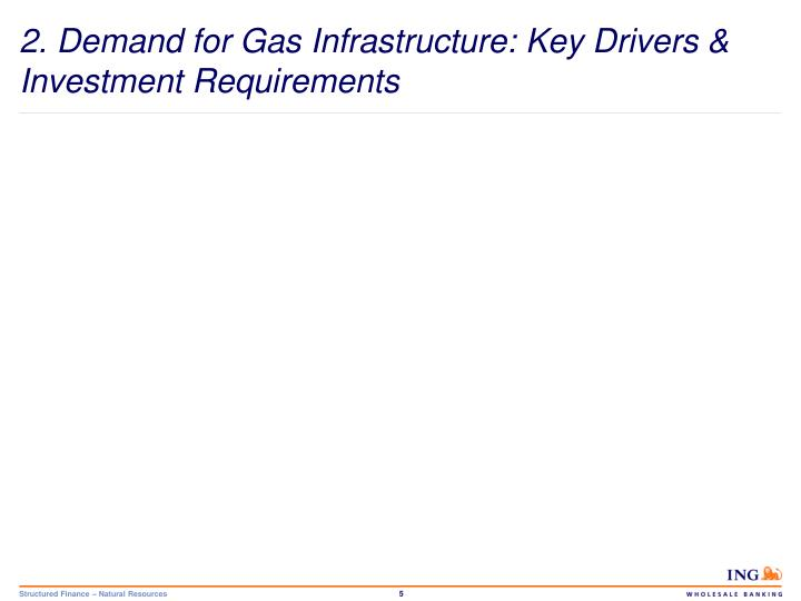 2. Demand for Gas Infrastructure: Key Drivers & Investment Requirements