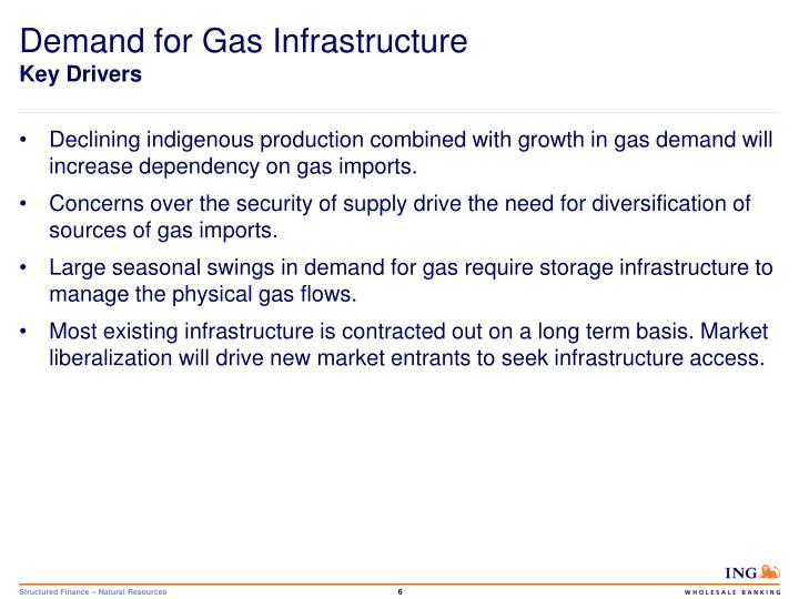 Demand for Gas Infrastructure