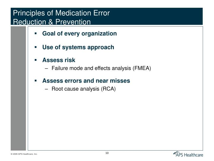 Principles of Medication Error