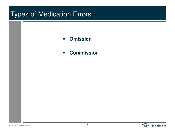 Types of Medication Errors
