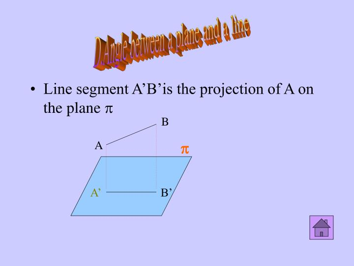 D.Angle between a plane and a line