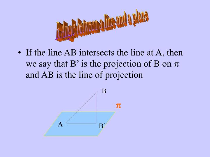 B.Angle between a line and a plane