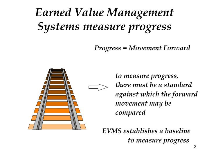 Earned value management systems measure progress