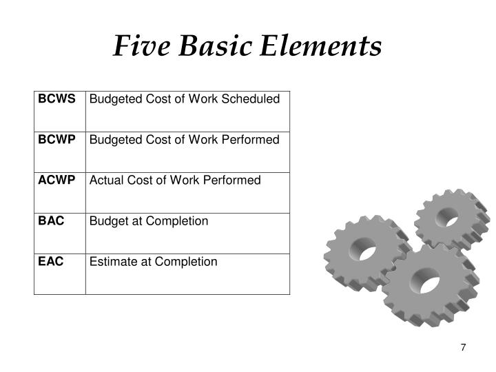 Five Basic Elements
