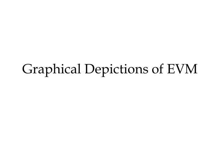 Graphical Depictions of EVM