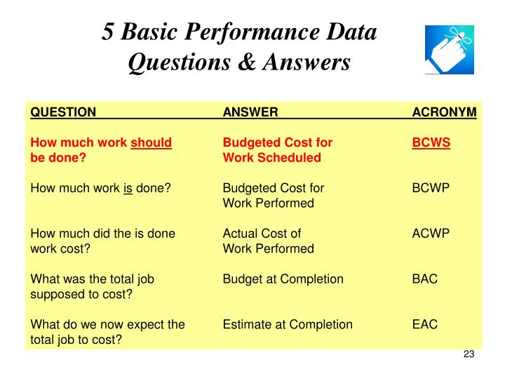 5 Basic Performance Data Questions & Answers