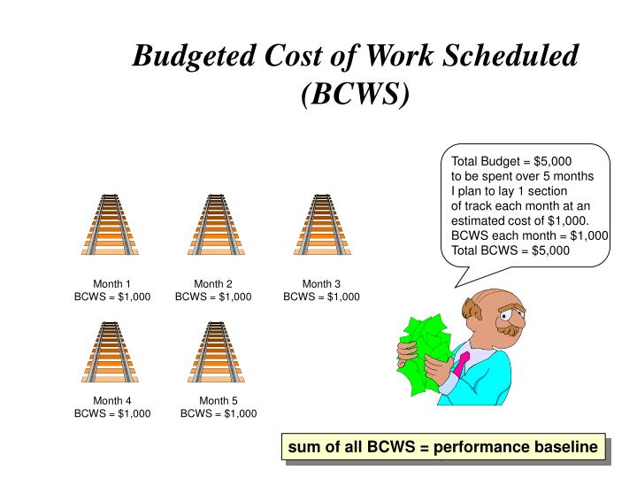 Budgeted Cost of Work Scheduled