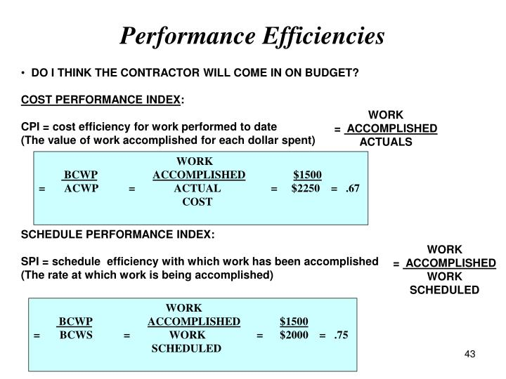 Performance Efficiencies