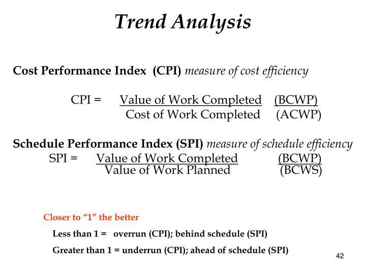 Trend Analysis