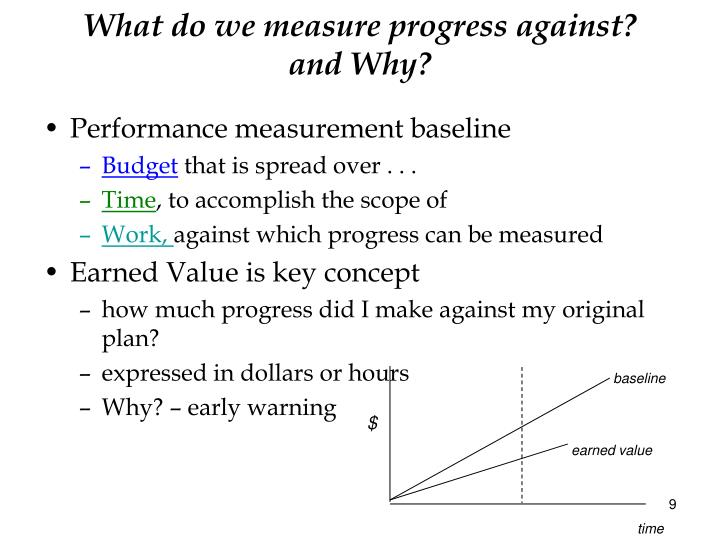 What do we measure progress against? and Why?