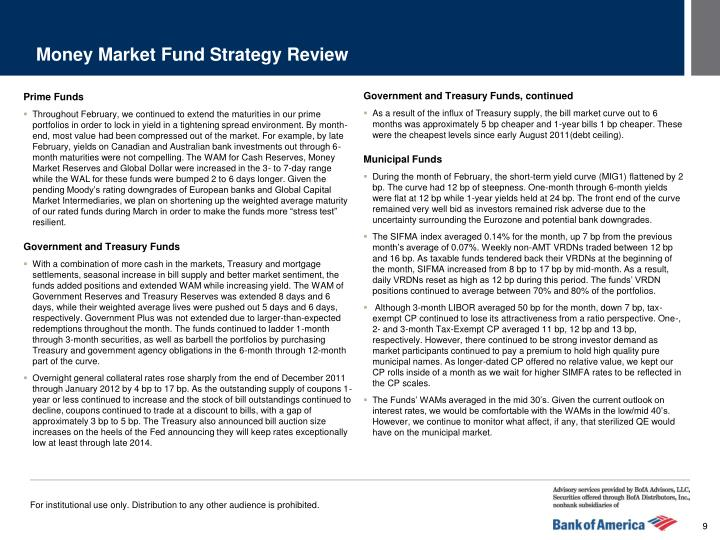 Money Market Fund Strategy Review