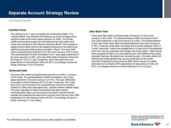 Separate Account Strategy Review