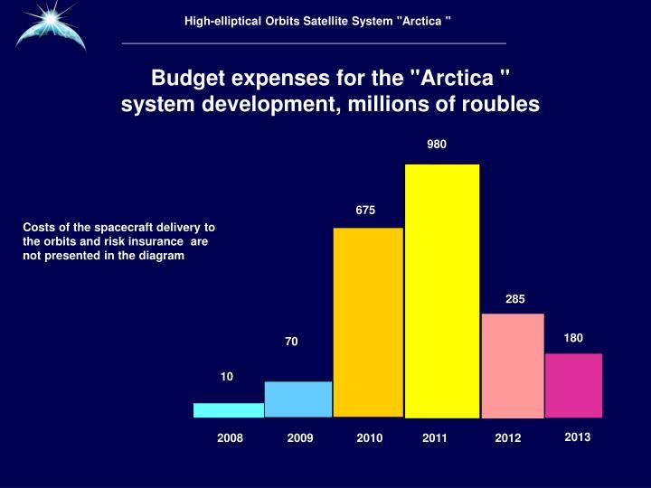 """High-elliptical Orbits Satellite System """"Arctica """""""