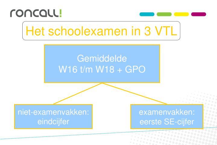 Het schoolexamen in 3 VTL