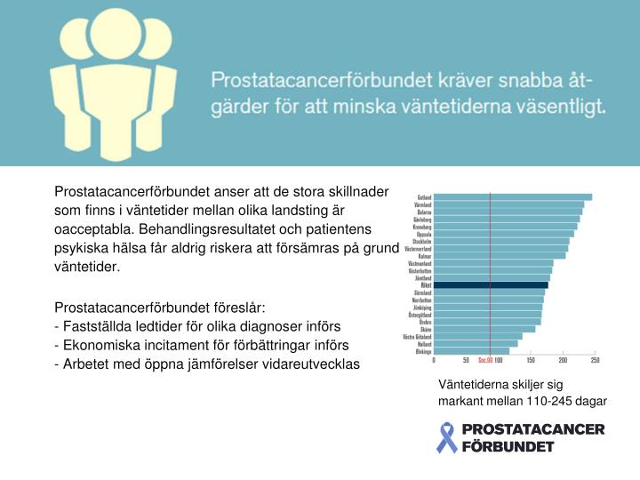 Prostatacancerförbundet anser att de stora skillnader
