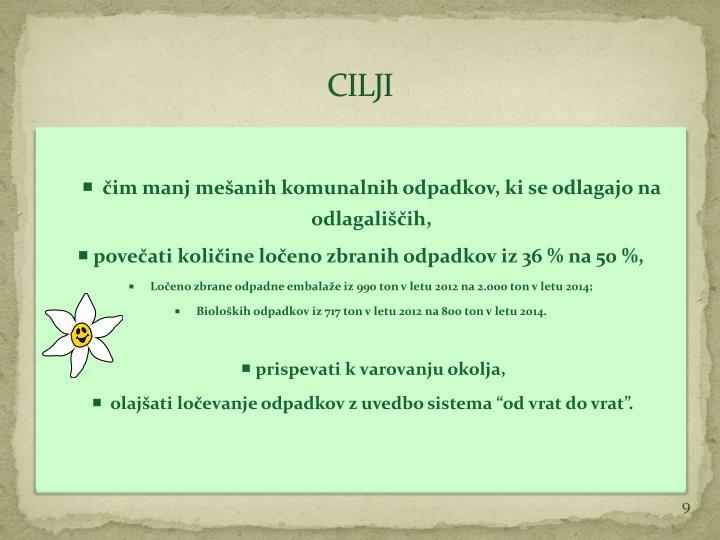 CILJI