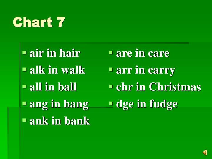 air in hair