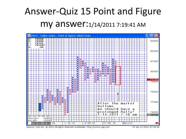 Answer-Quiz 15 Point and Figure