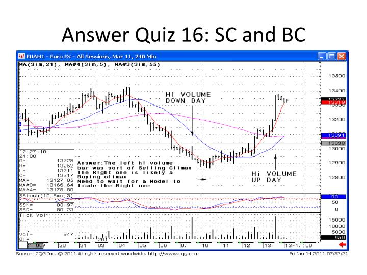 Answer Quiz 16: SC and BC
