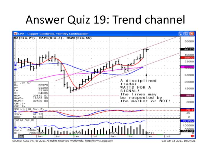 Answer Quiz 19: Trend channel
