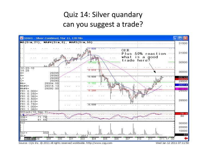 Quiz 14: Silver quandary