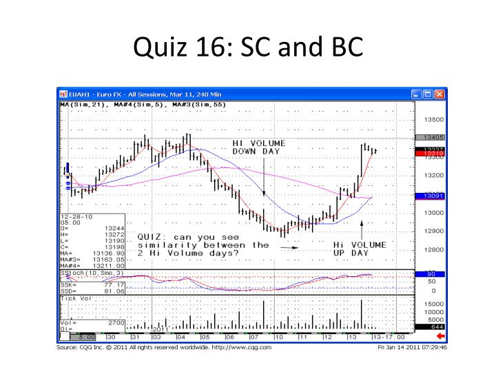 Quiz 16: SC and BC