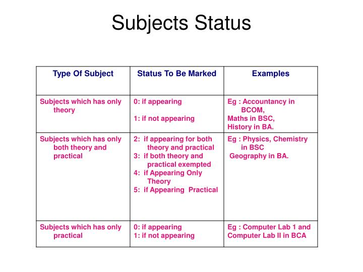 Subjects Status