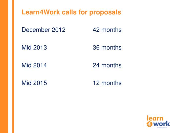 Learn4Work calls for proposals