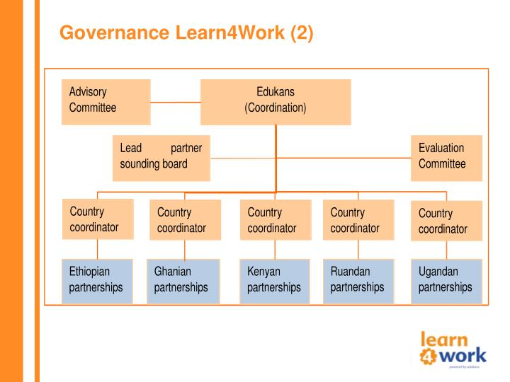 Governance Learn4Work (2)