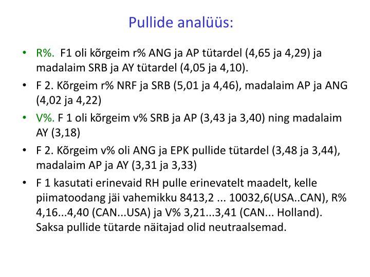 Pullide analüüs: