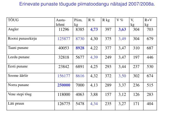 Erinevate punaste tõugude piimatoodangu näitajad 2007/2008a.
