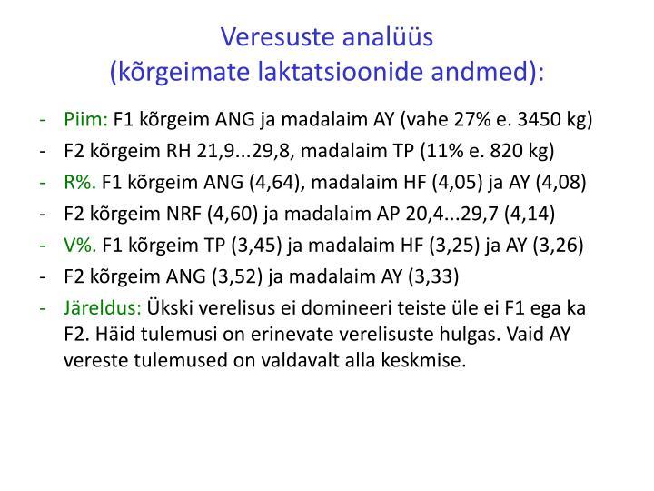 Veresuste analüüs