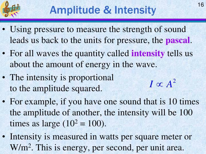 Amplitude & Intensity