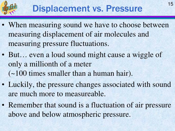 Displacement vs. Pressure