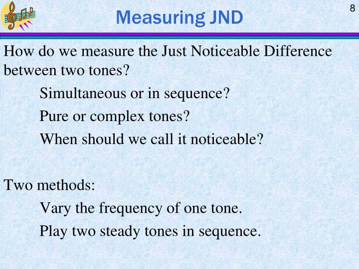 Measuring JND