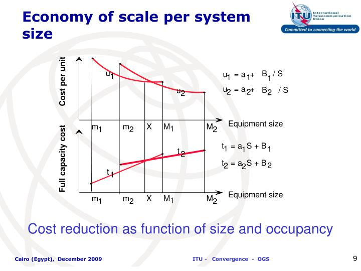 Economy of scale per system size