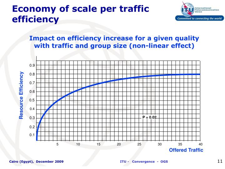 Economy of scale per traffic efficiency