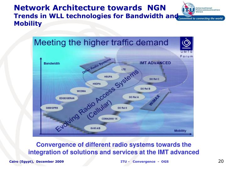 Network Architecture towards  NGN