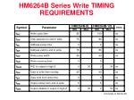 hm6264b series write timing requirements