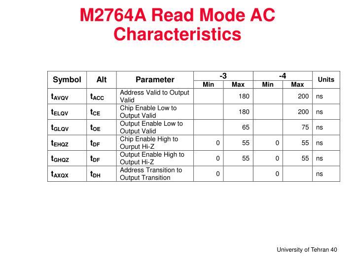 M2764A Read Mode AC Characteristics