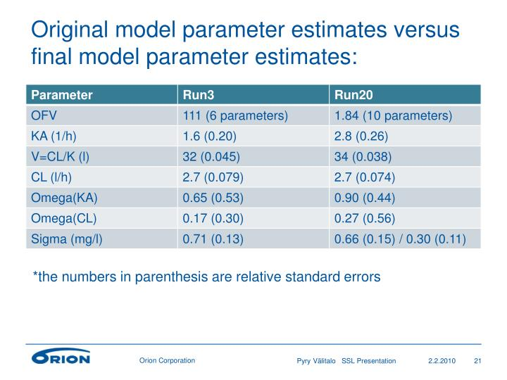 Original model parameter estimates versus final model parameter estimates: