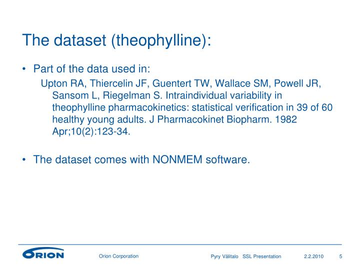 The dataset (theophylline):
